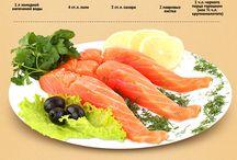 Еда, простые рецепты.