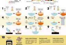 Infografiche / Infografiche del mondo del food e dell'enogastronomia italiana: prodotti tipici, nuovi trend e stili di vita, viaggi e itinerari enogastronomici.