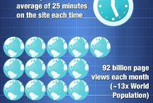 Las páginas web más visitadas