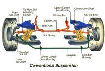 Car part diagram