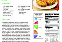 ChooseMyPlate Recipes