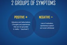 Signs and Symptons of Psychosis / Psychosis manifests in many ways. Here are some signs that may lead to a psychosis diagnosis
