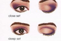 Different eye applications