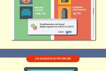 Infografiche Economia
