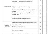 Чек-лист оценки качества общения менеджера по продажам программного обеспечения