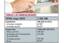 Fol / Orientacion Laboral - Comercio Internacional