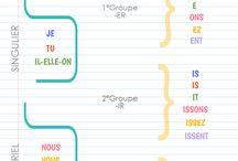 lectii franceza