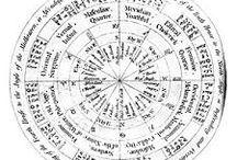 Numerology Profile / Numerology Profile