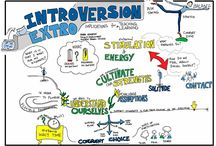 Introversion-Extroversion
