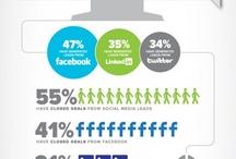 Digitaalinen markkinointi B2B / Digitaalisesta markkinoinnista B2B maailmassa