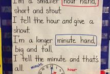 Assessment Unit - Telling Time