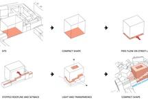 Architecture& concepts