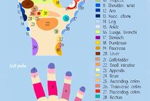 Palm Acupressure points