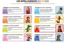 Intelligences multiples