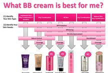 BB Cream / by UNIQSO