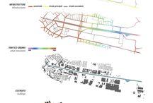 Análises Urbanas e Paisagísticas