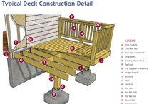 Kuidas ehitada terrassi {How to build a deck}