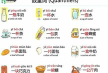 Chinese Measure Words for food and drink