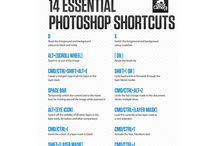 software shortcuts