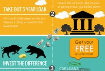Car and Automotive Infographics / Take a look at various automotive infographics to understand the process and terms of auto loans quickly.