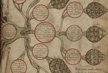 mitolojik ağaçlar