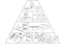 ernährungspüramide