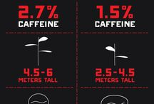 Coffee Facts / Facts about #coffee brought to you in a Just Coffee Co-op way. #fairtrade #organic @#shadegrown