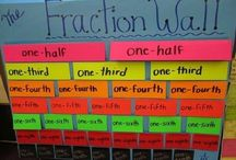 Mathematics Year 5: Fractions / ACARA: Compare and order common unit fractions and locate and represent them on a number line. ACMNA102
