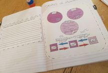Interactive Science Notebooks ( ISN ) / Ideas for notebooking in science