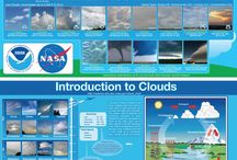 cloud formations and weather