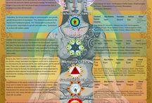 Third Eye Consciousness