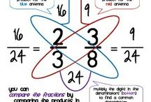 Törtek {fractions}