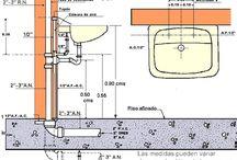 Instalações Hidrossanitárias