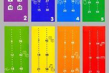 tabell.per divisioni