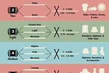 Wool & needles