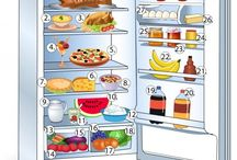 what's in the fridge
