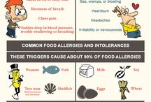 Food Allergy / by Sharon Maxfield