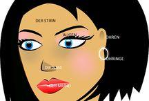 Opis człowieka po niemiecku / Opis wyglądu i charakteru człowieka