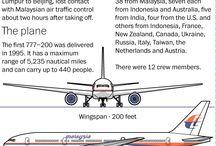 Malaysian MH370