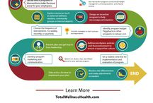Corporate Wellness Ideas