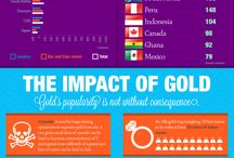 Precious metals / A few infographics to teach you a little bit about precious metals.
