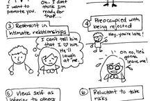 Avoidant personality disorder