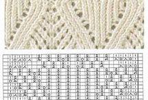 model tricotat