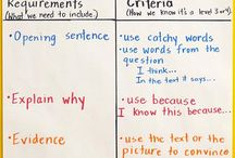5th grade writing / by Jamie Armstrong