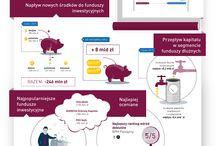Rynek funduszy w pigułce / Co miesiąc prezentujemy infografiki podsumowujące najważniejsze wydarzenia na rynku funduszy inwestycyjnych