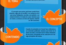 Twitter / Infografías relacionadas con Twitter