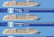 Royal Caribbean / Information to help you plan a great RC Cruise