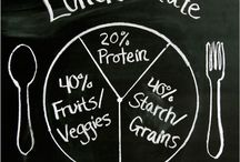 healthy lifestyle portions