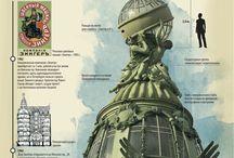 анатомия Петербурга