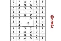 sopas d números suma